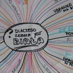 Mapy myśli, czyli innowacyjny sposób zarządzania wiedzą