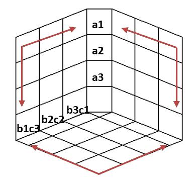 Diagram macierzowy